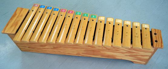 Xylophon | Klassenmusizieren mit Gitarren